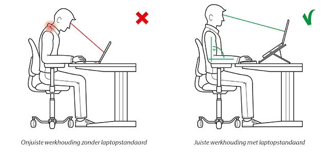 Juiste houding laptopstandaard